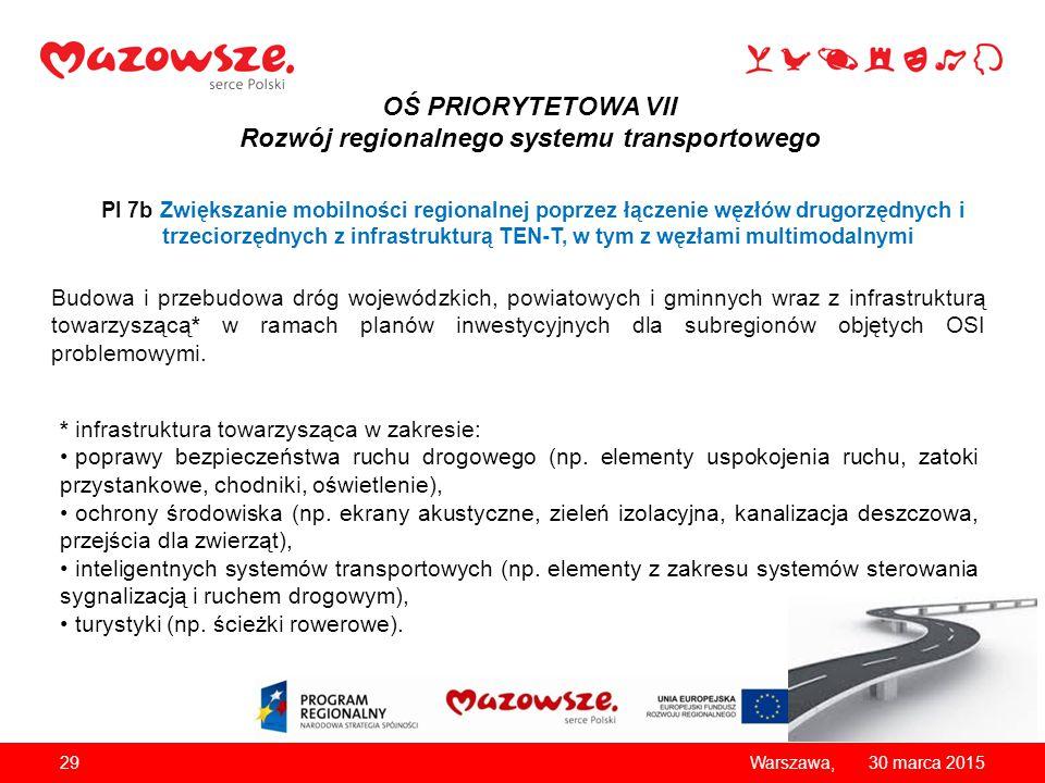 Rozwój regionalnego systemu transportowego