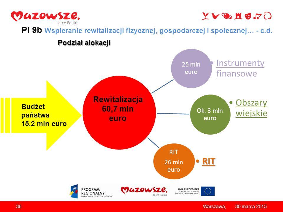 PI 9b Wspieranie rewitalizacji fizycznej, gospodarczej i społecznej… - c.d.