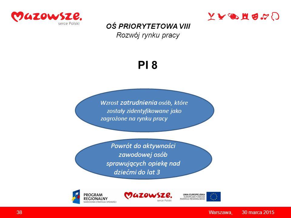 PI 8 OŚ PRIORYTETOWA VIII Rozwój rynku pracy