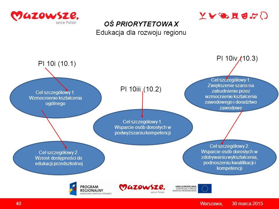 Edukacja dla rozwoju regionu
