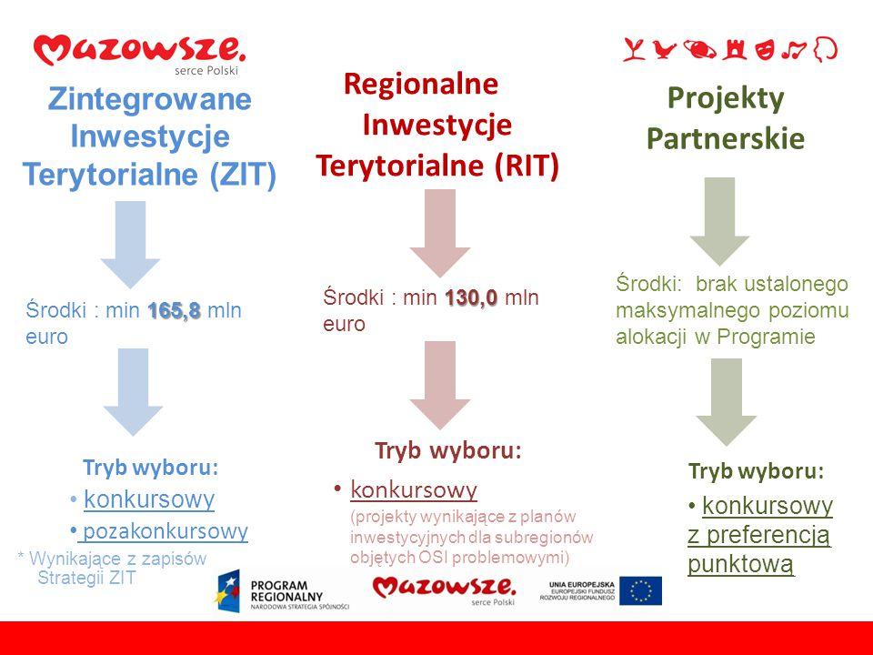 Regionalne Inwestycje Terytorialne (RIT) Projekty Partnerskie