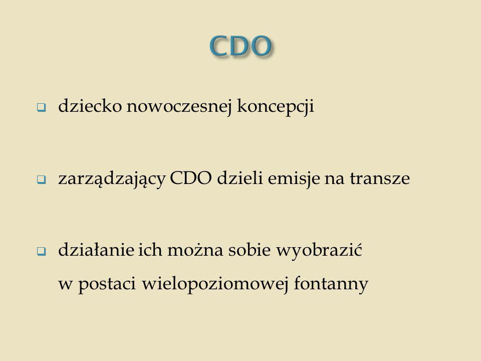 CDO dziecko nowoczesnej koncepcji