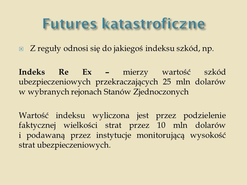 Futures katastroficzne