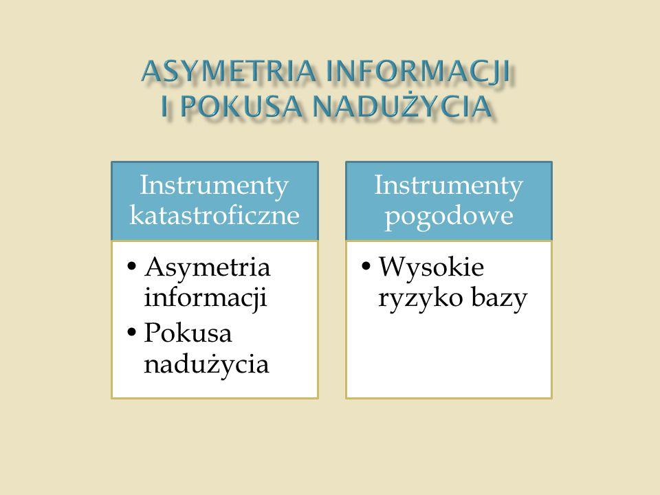 Asymetria informacji i pokusa nadużycia