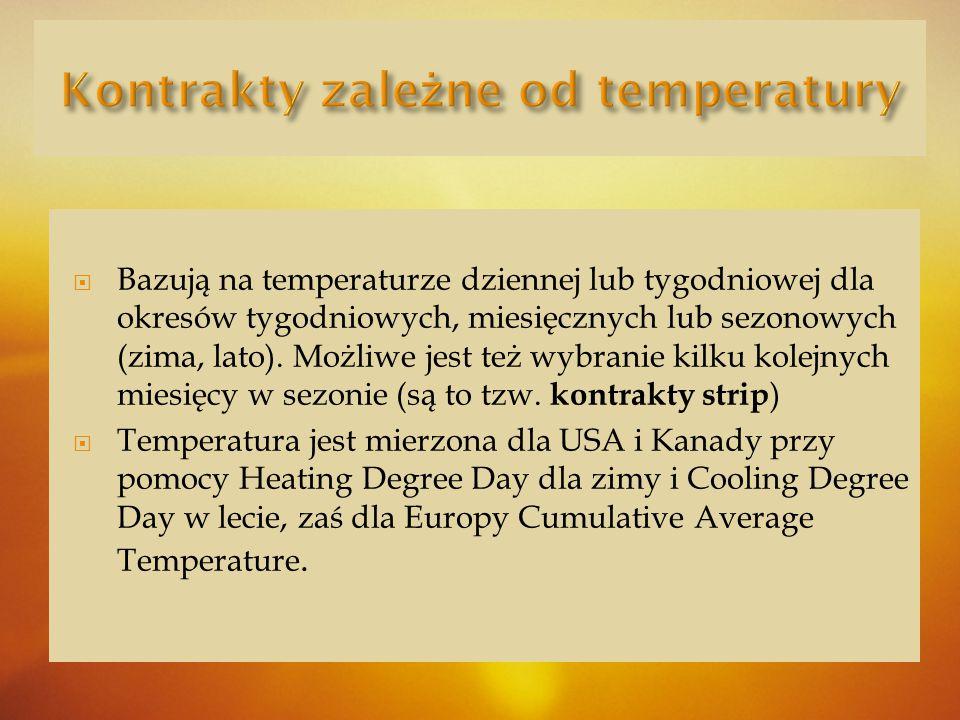 Kontrakty zależne od temperatury