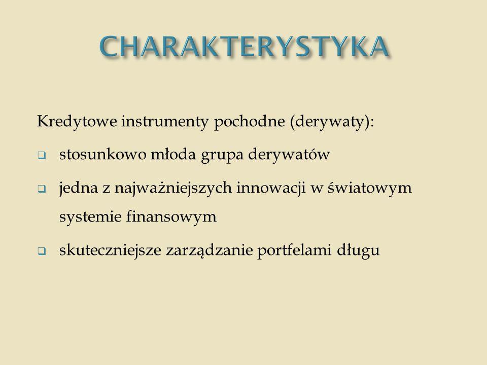 CHARAKTERYSTYKA Kredytowe instrumenty pochodne (derywaty):