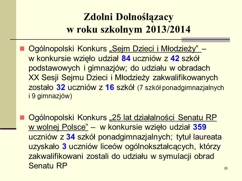 Zdolni Dolnoślązacy w roku szkolnym 2013/2014