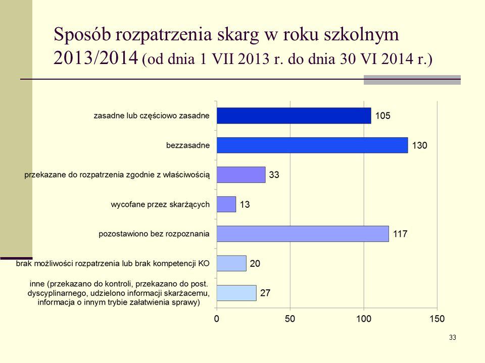 Sposób rozpatrzenia skarg w roku szkolnym 2013/2014 (od dnia 1 VII 2013 r. do dnia 30 VI 2014 r.)