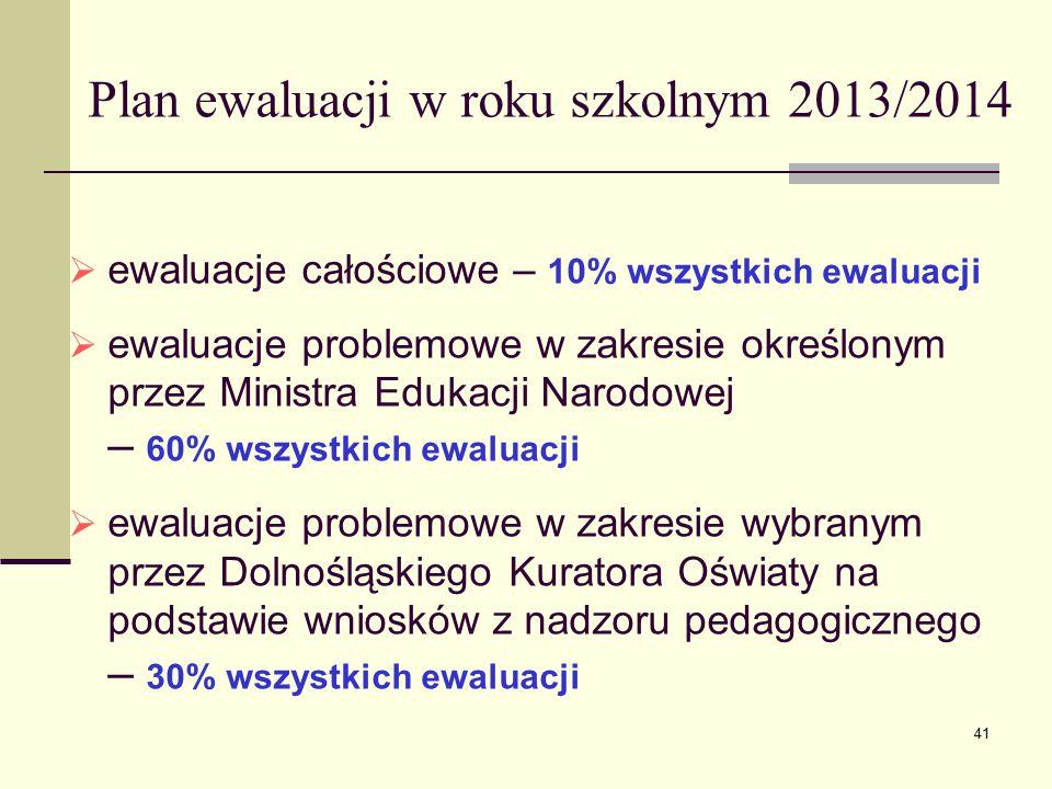 Plan ewaluacji w roku szkolnym 2013/2014
