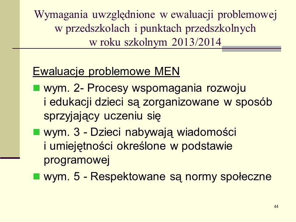 Wymagania uwzględnione w ewaluacji problemowej w przedszkolach i punktach przedszkolnych w roku szkolnym 2013/2014