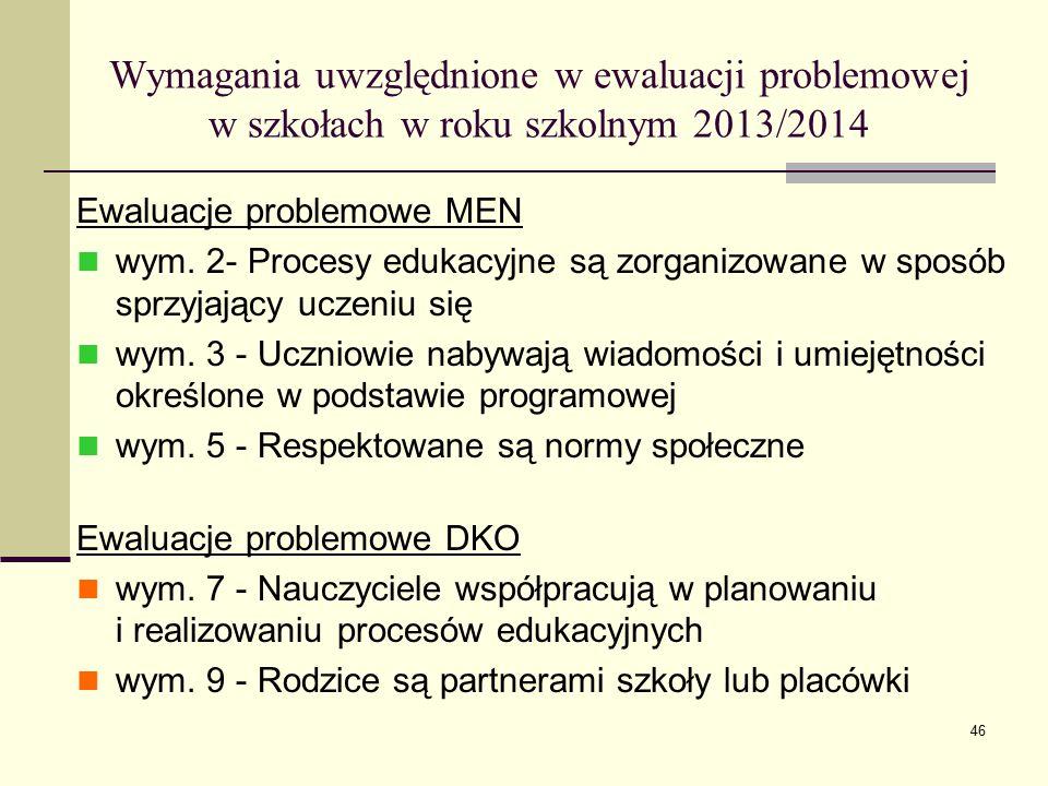 Wymagania uwzględnione w ewaluacji problemowej w szkołach w roku szkolnym 2013/2014