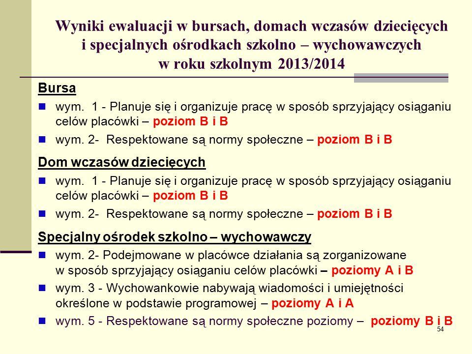 Wyniki ewaluacji w bursach, domach wczasów dziecięcych i specjalnych ośrodkach szkolno – wychowawczych w roku szkolnym 2013/2014