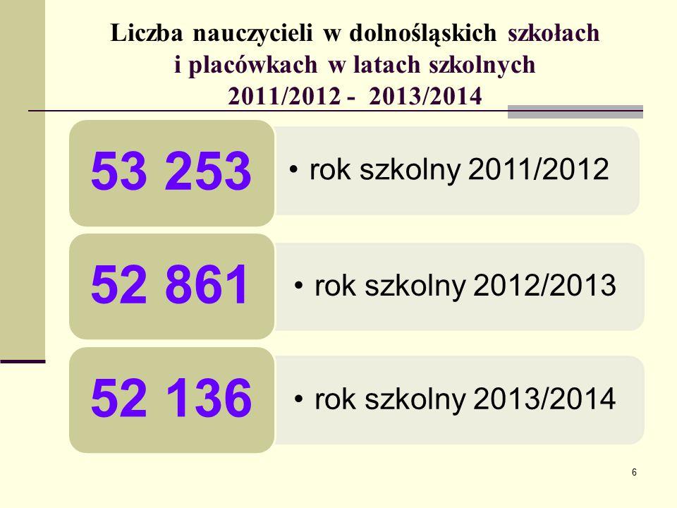 rok szkolny 2011/2012 rok szkolny 2012/2013 rok szkolny 2013/2014