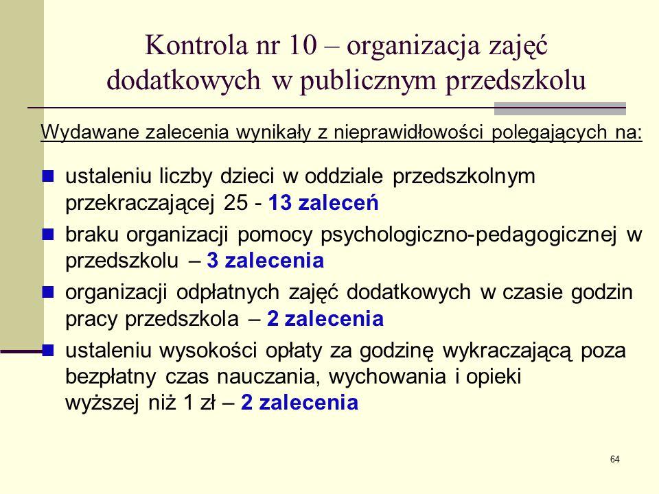 Kontrola nr 10 – organizacja zajęć dodatkowych w publicznym przedszkolu