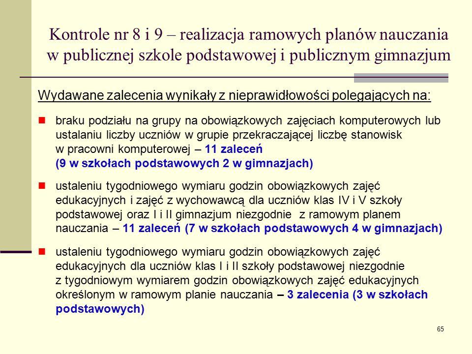 Kontrole nr 8 i 9 – realizacja ramowych planów nauczania w publicznej szkole podstawowej i publicznym gimnazjum