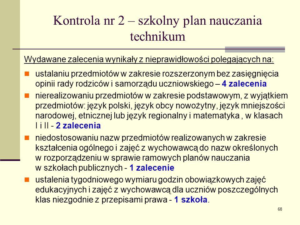 Kontrola nr 2 – szkolny plan nauczania technikum