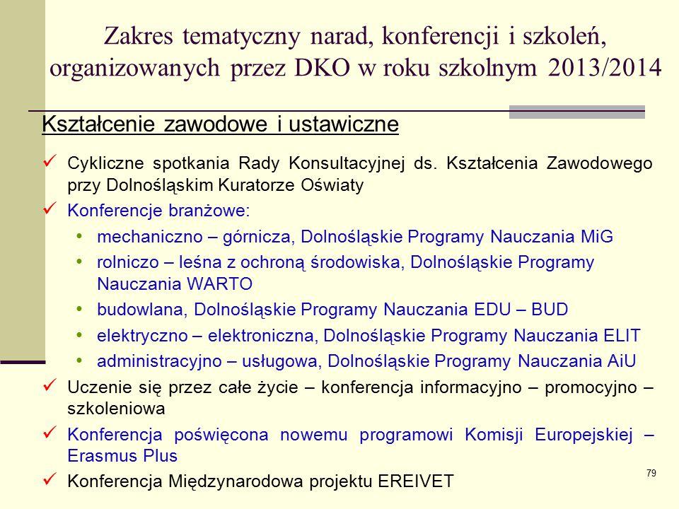 Zakres tematyczny narad, konferencji i szkoleń, organizowanych przez DKO w roku szkolnym 2013/2014