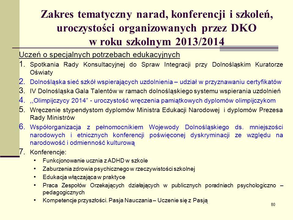 Zakres tematyczny narad, konferencji i szkoleń, uroczystości organizowanych przez DKO w roku szkolnym 2013/2014