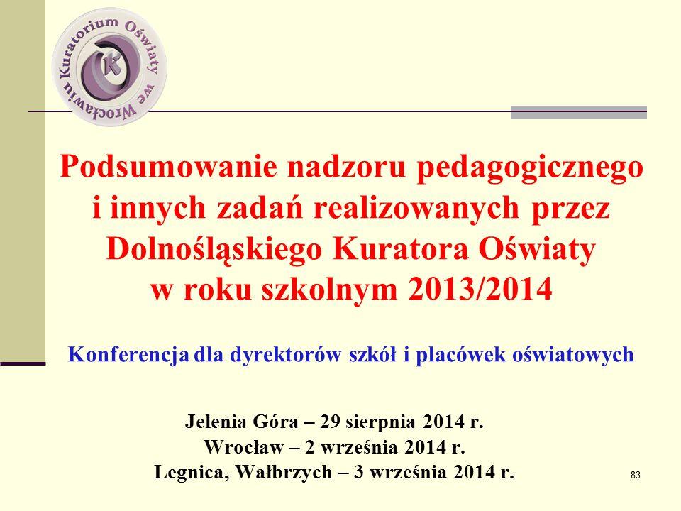 Podsumowanie nadzoru pedagogicznego i innych zadań realizowanych przez Dolnośląskiego Kuratora Oświaty w roku szkolnym 2013/2014 Konferencja dla dyrektorów szkół i placówek oświatowych