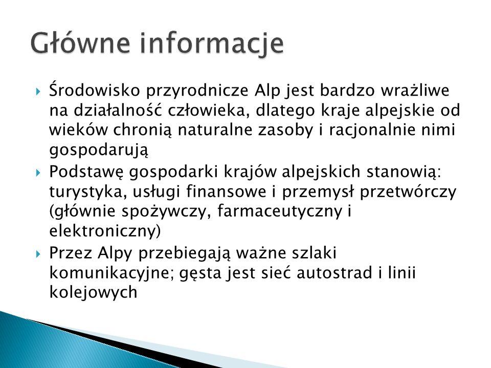 Główne informacje