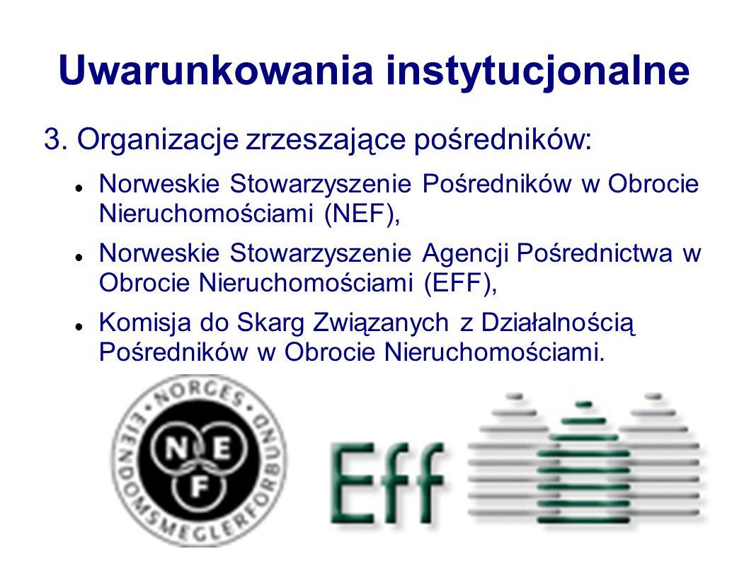 Uwarunkowania instytucjonalne
