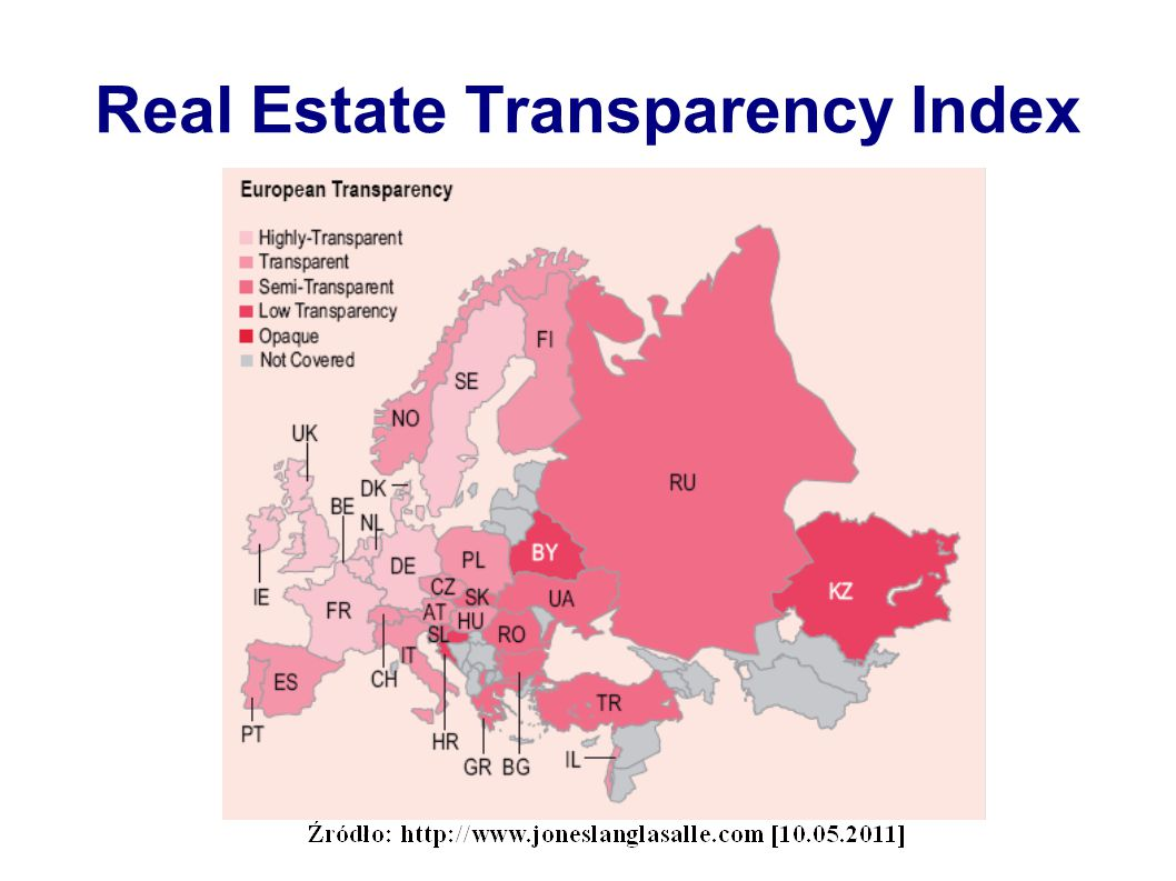 Real Estate Transparency Index