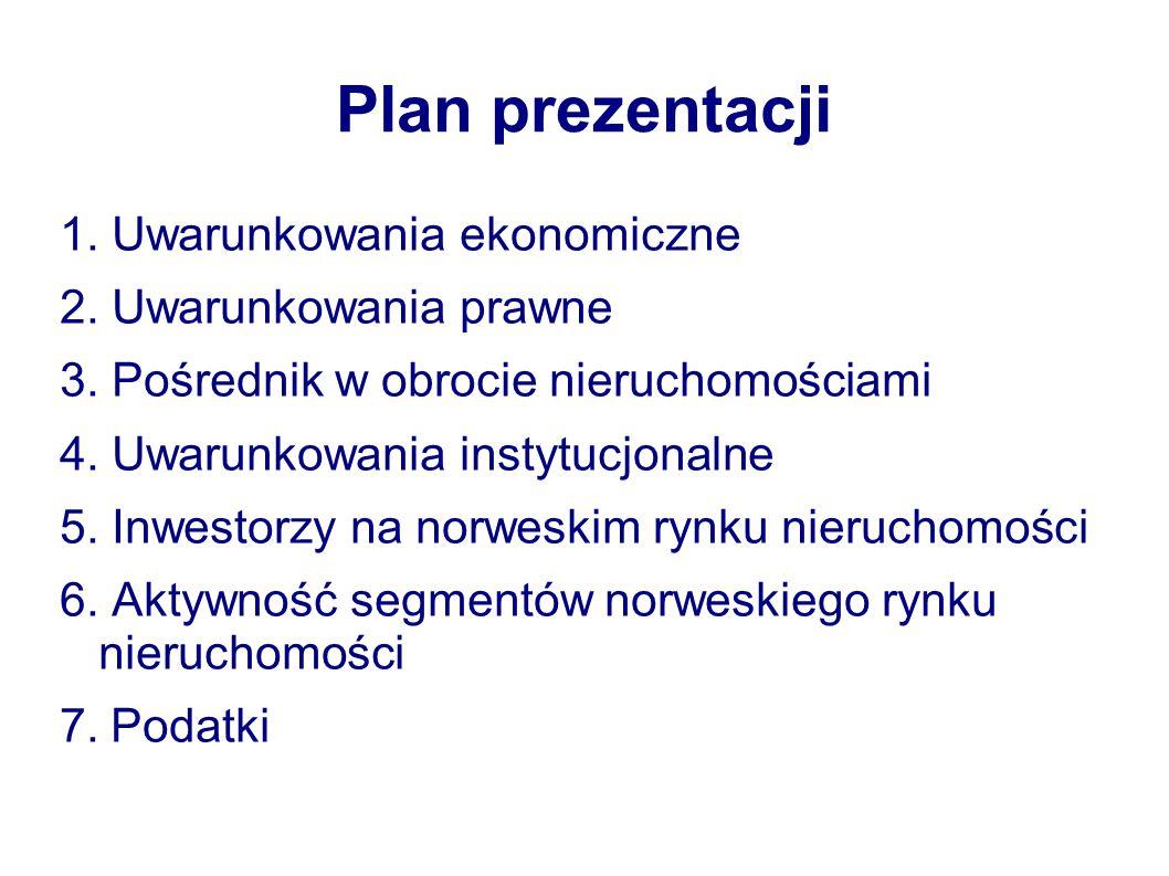 Plan prezentacji 1. Uwarunkowania ekonomiczne 2. Uwarunkowania prawne