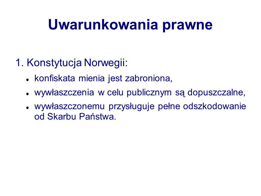 Uwarunkowania prawne 1. Konstytucja Norwegii: