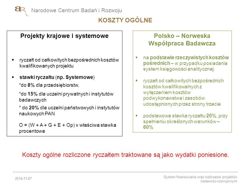 Projekty krajowe i systemowe Polsko – Norweska Współpraca Badawcza