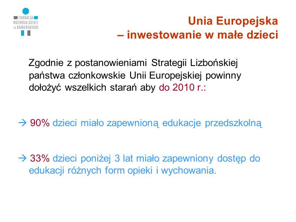 Unia Europejska – inwestowanie w małe dzieci