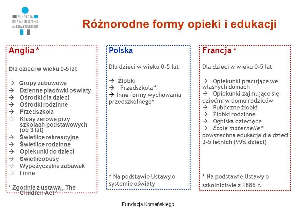 Różnorodne formy opieki i edukacji