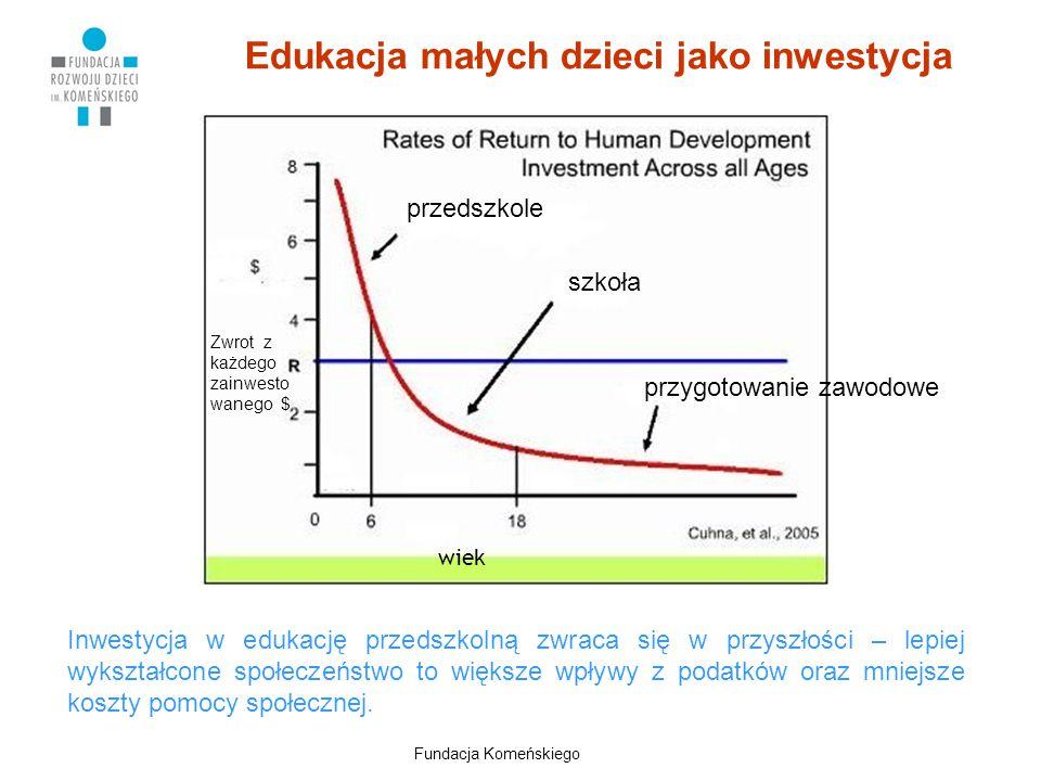 Edukacja małych dzieci jako inwestycja
