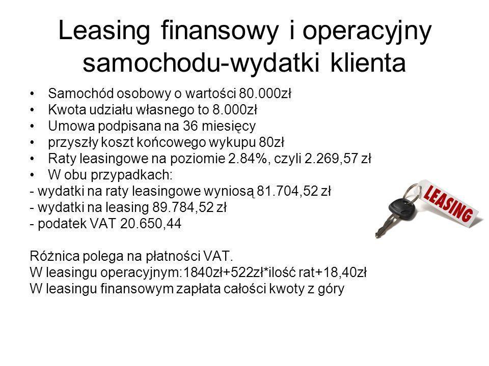 Leasing finansowy i operacyjny samochodu-wydatki klienta