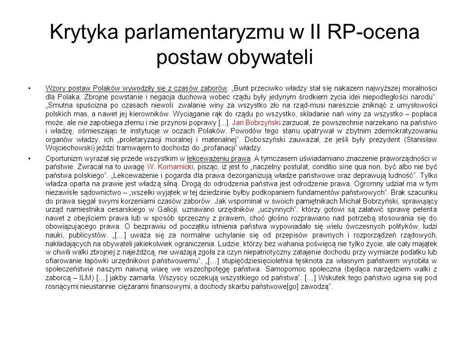 Krytyka parlamentaryzmu w II RP-ocena postaw obywateli