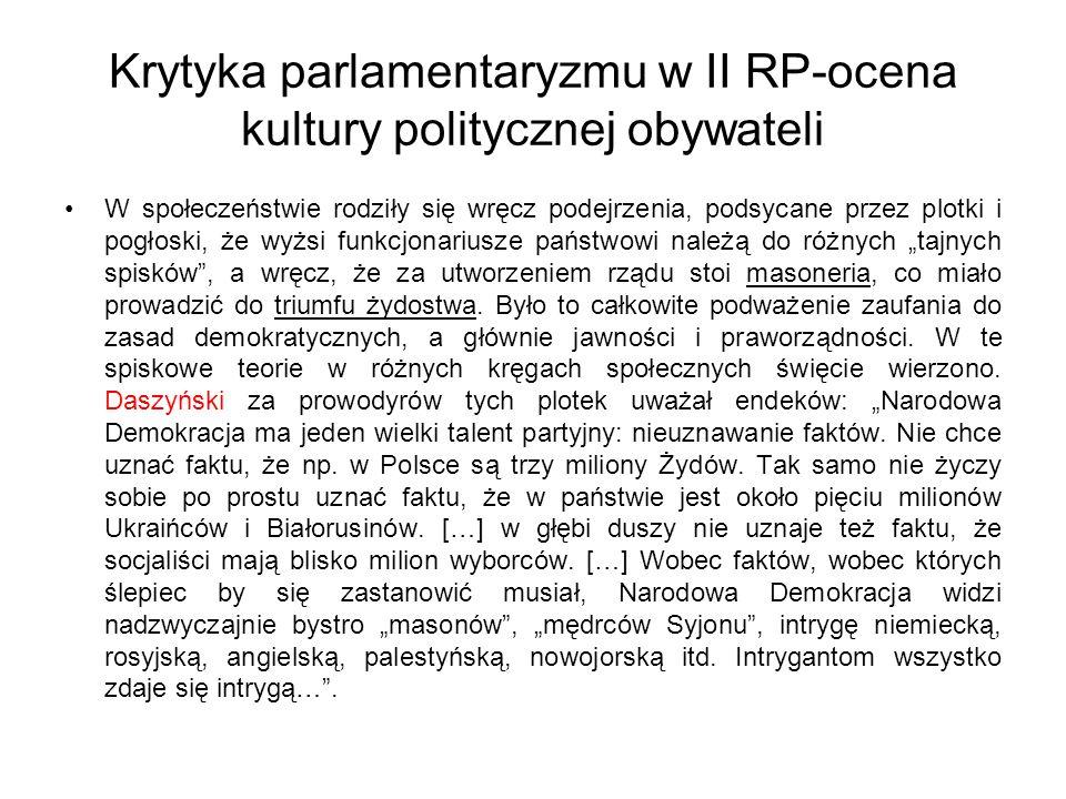 Krytyka parlamentaryzmu w II RP-ocena kultury politycznej obywateli