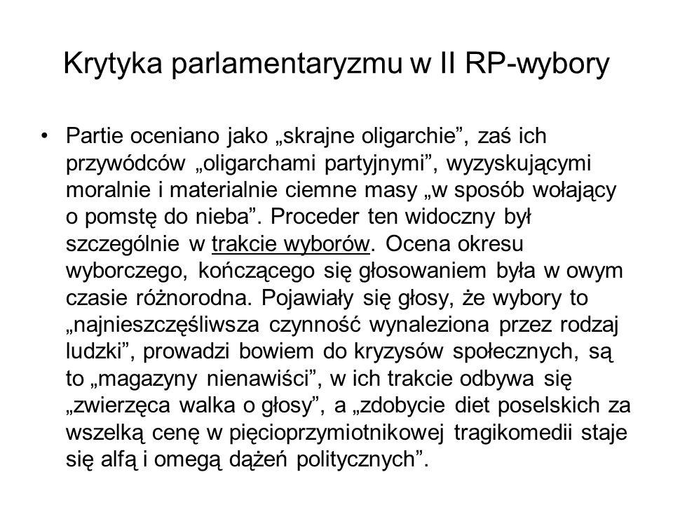 Krytyka parlamentaryzmu w II RP-wybory