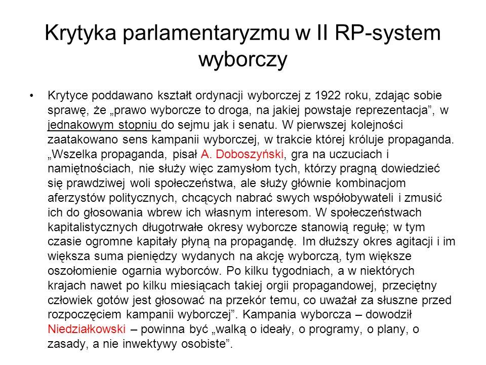 Krytyka parlamentaryzmu w II RP-system wyborczy