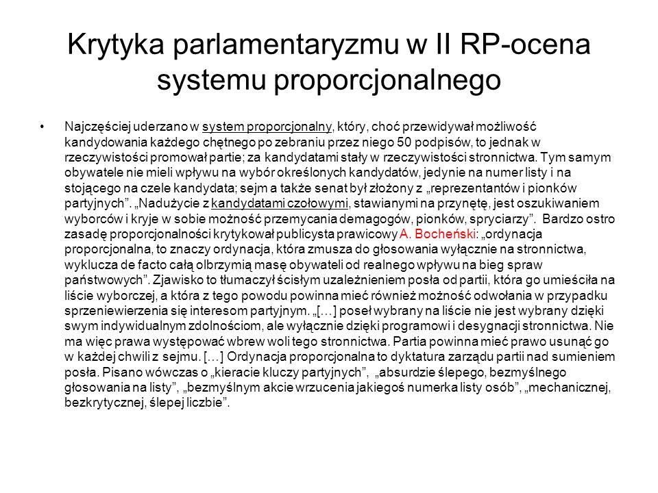 Krytyka parlamentaryzmu w II RP-ocena systemu proporcjonalnego