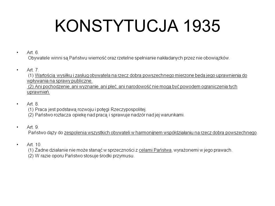 KONSTYTUCJA 1935 Art. 6. Obywatele winni są Państwu wierność oraz rzetelne spełnianie nakładanych przez nie obowiązków.