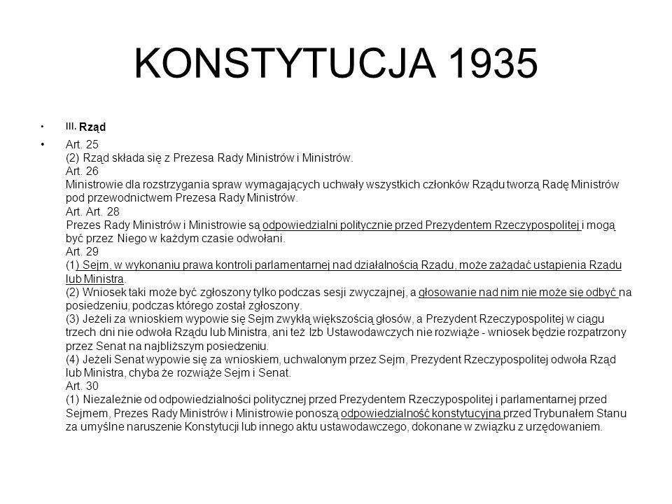 KONSTYTUCJA 1935 III. Rząd.