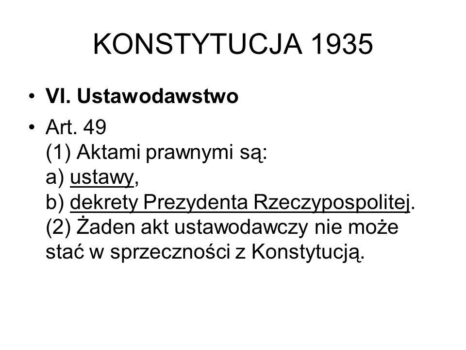 KONSTYTUCJA 1935 VI. Ustawodawstwo