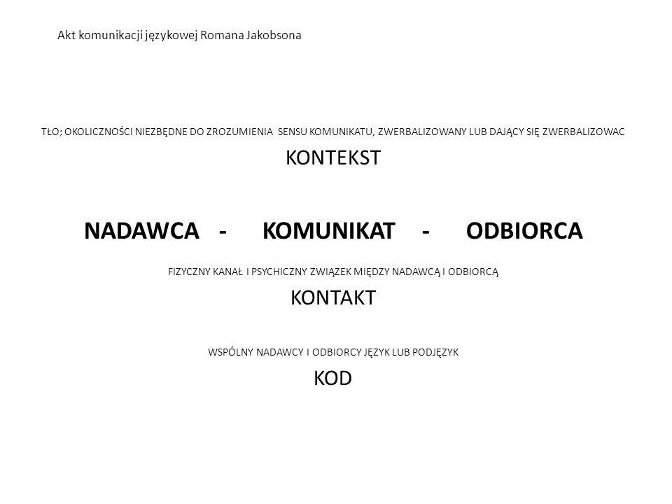 Akt komunikacji językowej Romana Jakobsona