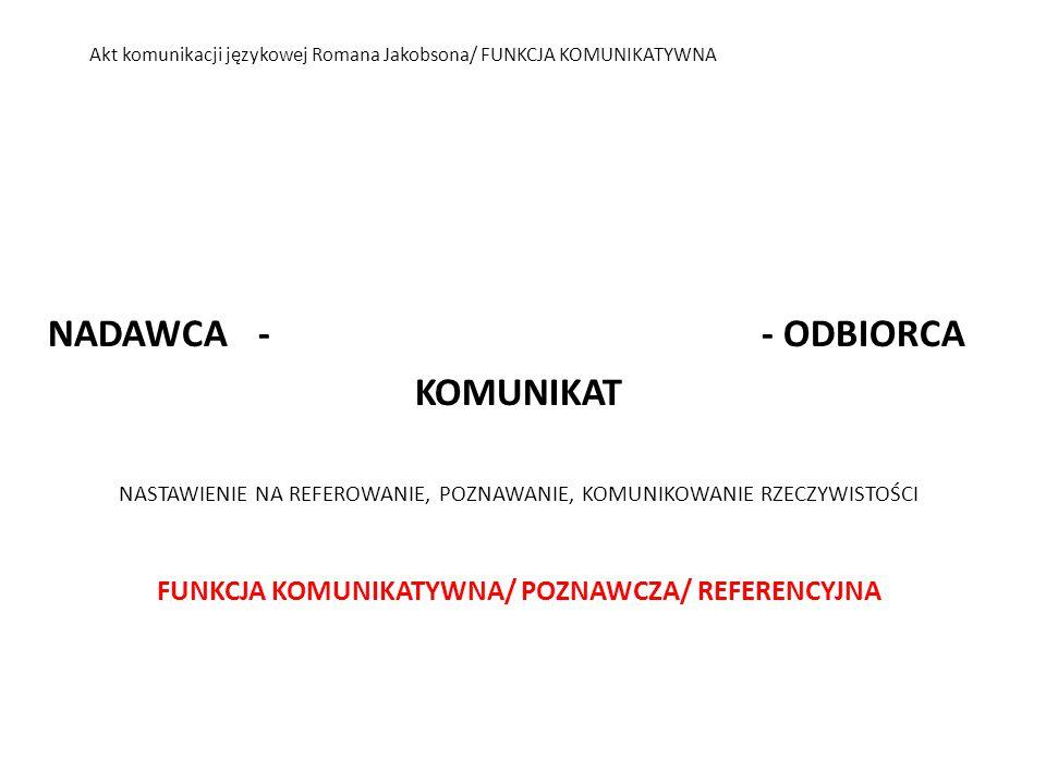 Akt komunikacji językowej Romana Jakobsona/ FUNKCJA KOMUNIKATYWNA