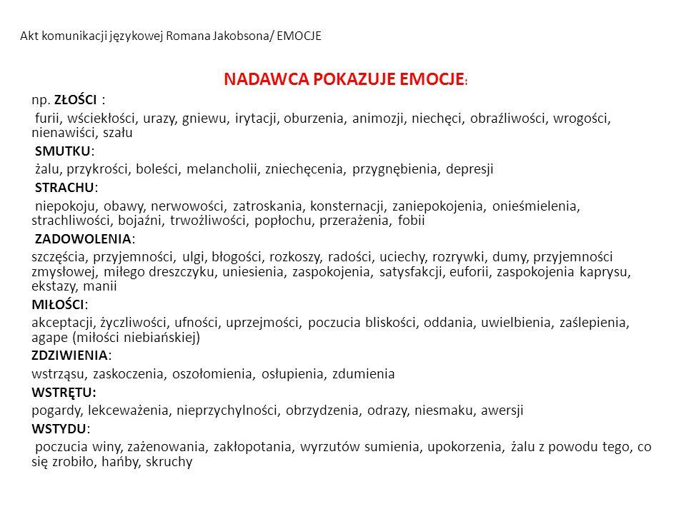 Akt komunikacji językowej Romana Jakobsona/ EMOCJE