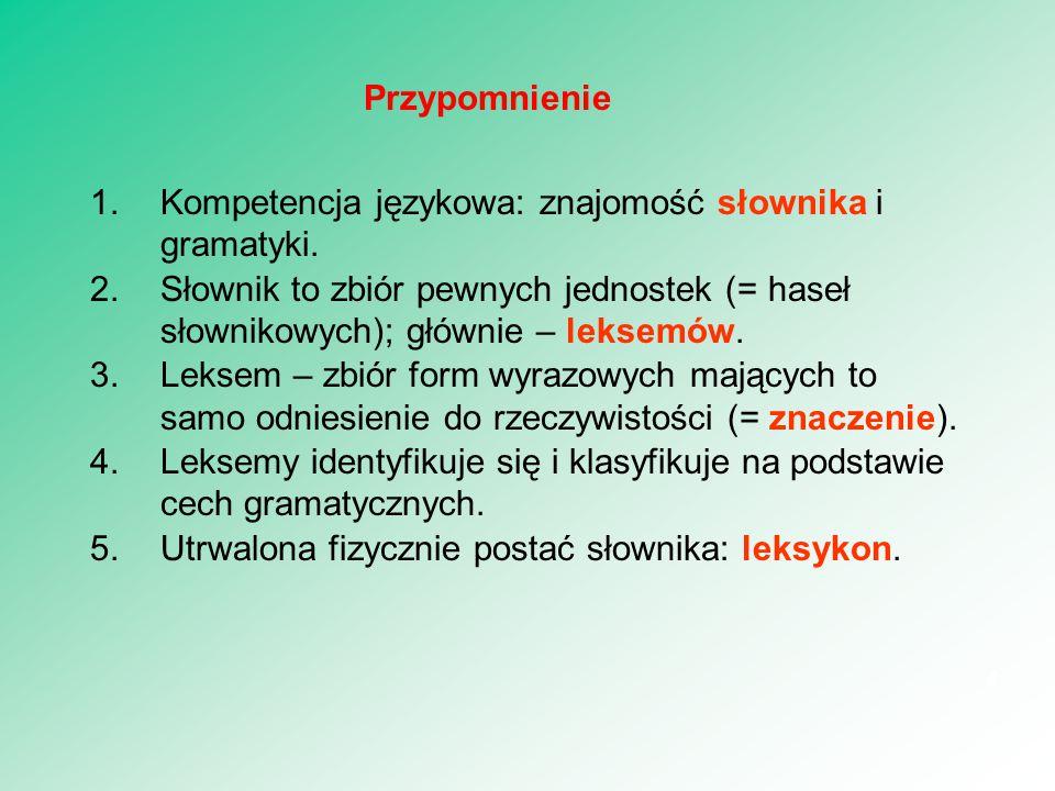 Przypomnienie Kompetencja językowa: znajomość słownika i gramatyki. Słownik to zbiór pewnych jednostek (= haseł słownikowych); głównie – leksemów.