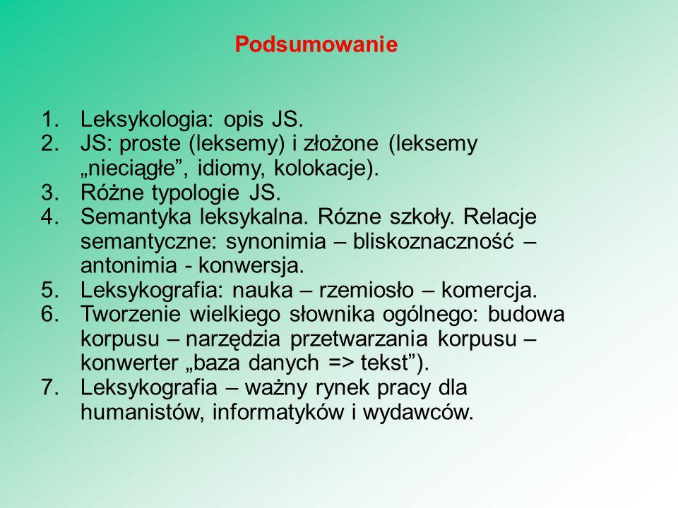 """Podsumowanie Leksykologia: opis JS. JS: proste (leksemy) i złożone (leksemy """"nieciągłe , idiomy, kolokacje)."""