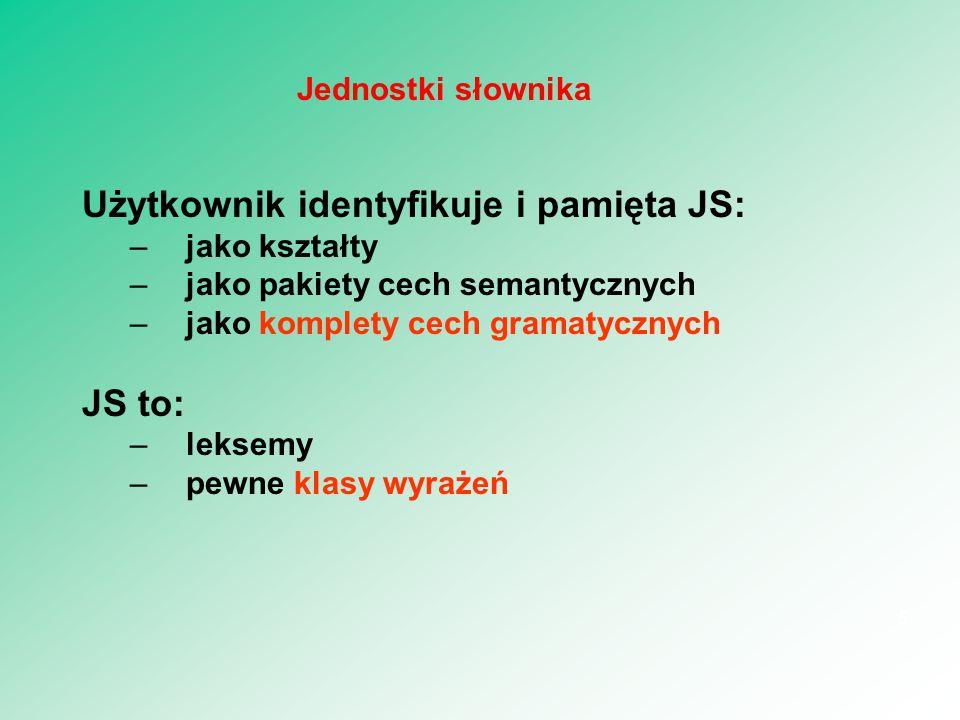 Użytkownik identyfikuje i pamięta JS: