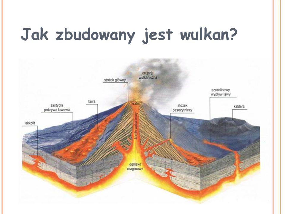 Jak zbudowany jest wulkan