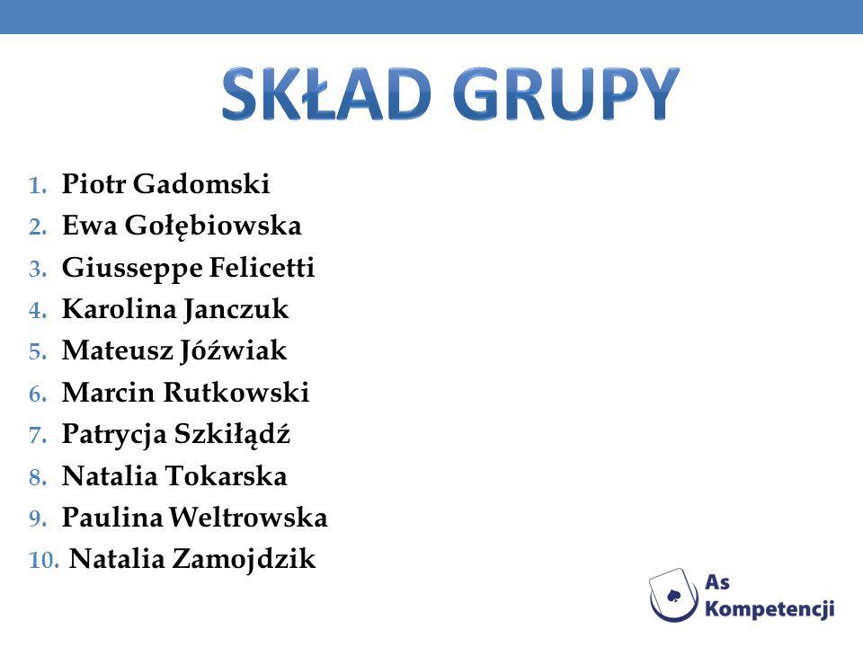 Skład grupy Piotr Gadomski Ewa Gołębiowska Giusseppe Felicetti