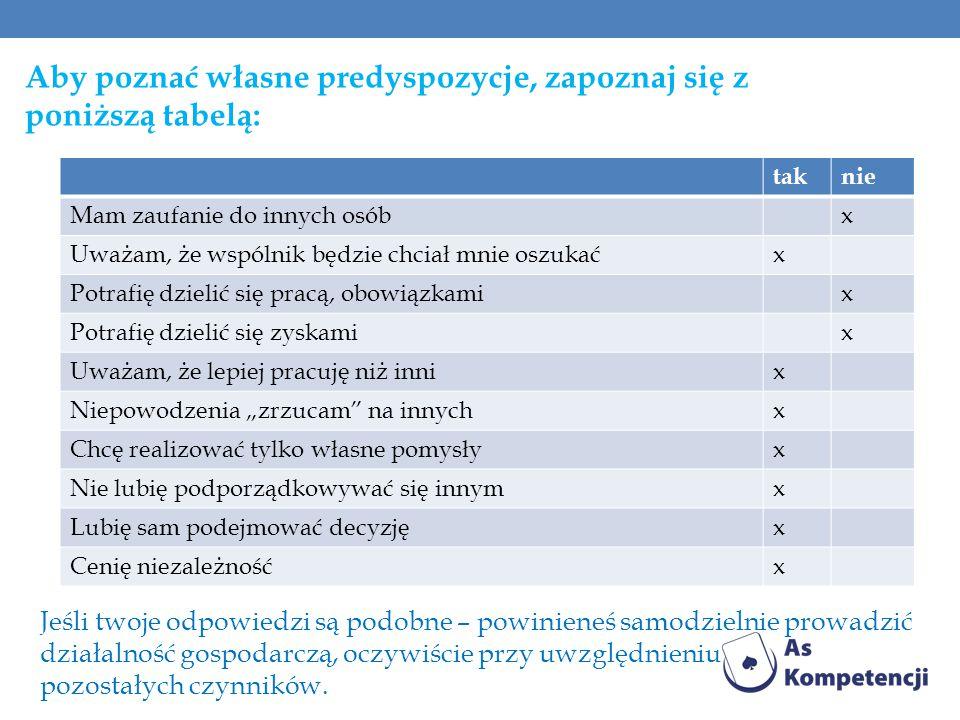 Aby poznać własne predyspozycje, zapoznaj się z poniższą tabelą: